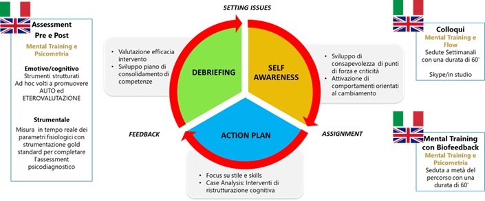 circle_process